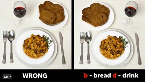 quy tắc ứng xử trên bàn ăn lưu ý về vị trí đặt bánh mì và đồ uống