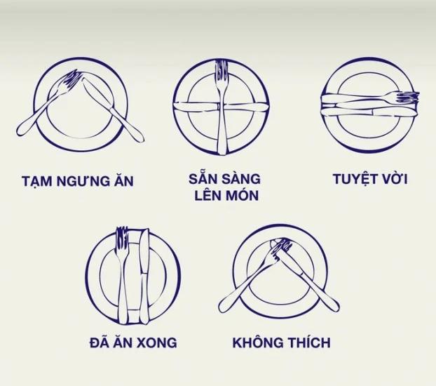 quy tắc ứng xử trên bàn ăn mật mã tín hiệu khi ăn nên biết